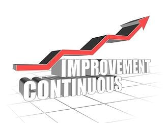 continuous_improvement.jpg